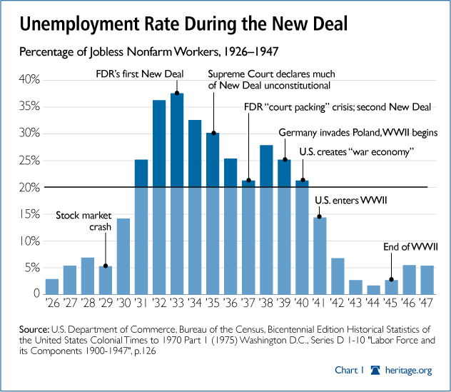 new-deal-unemployment1.jpg